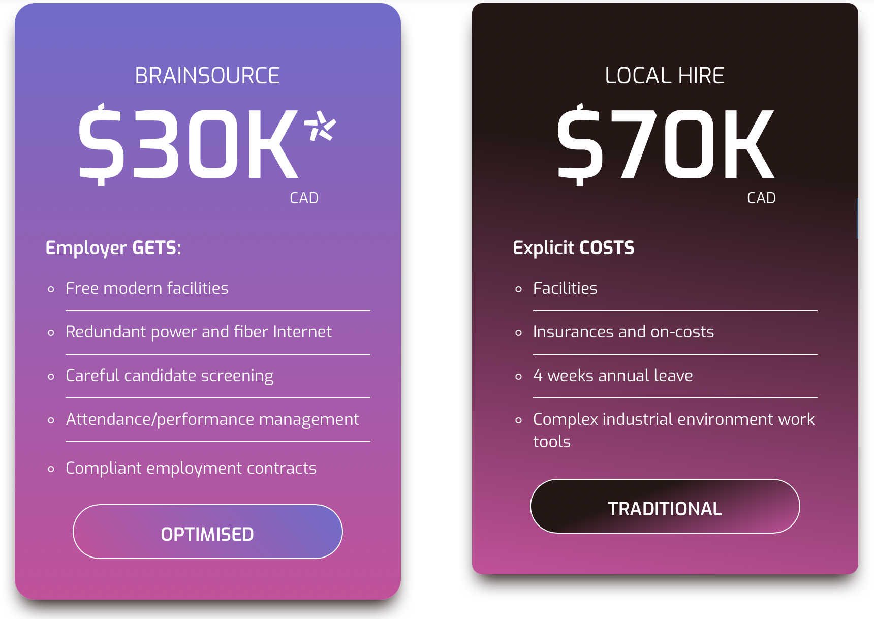 Brainsource CAD Pricing