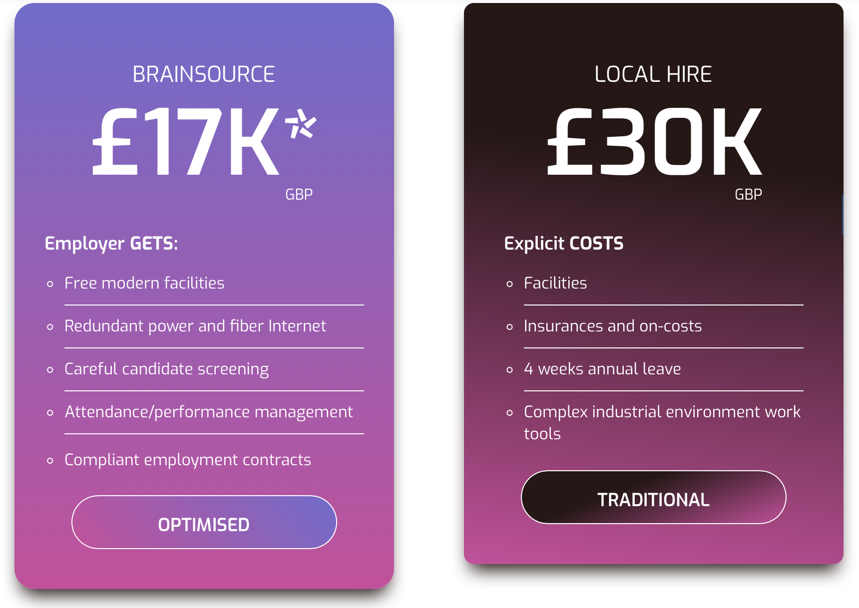 Brainsource GBP Pricing