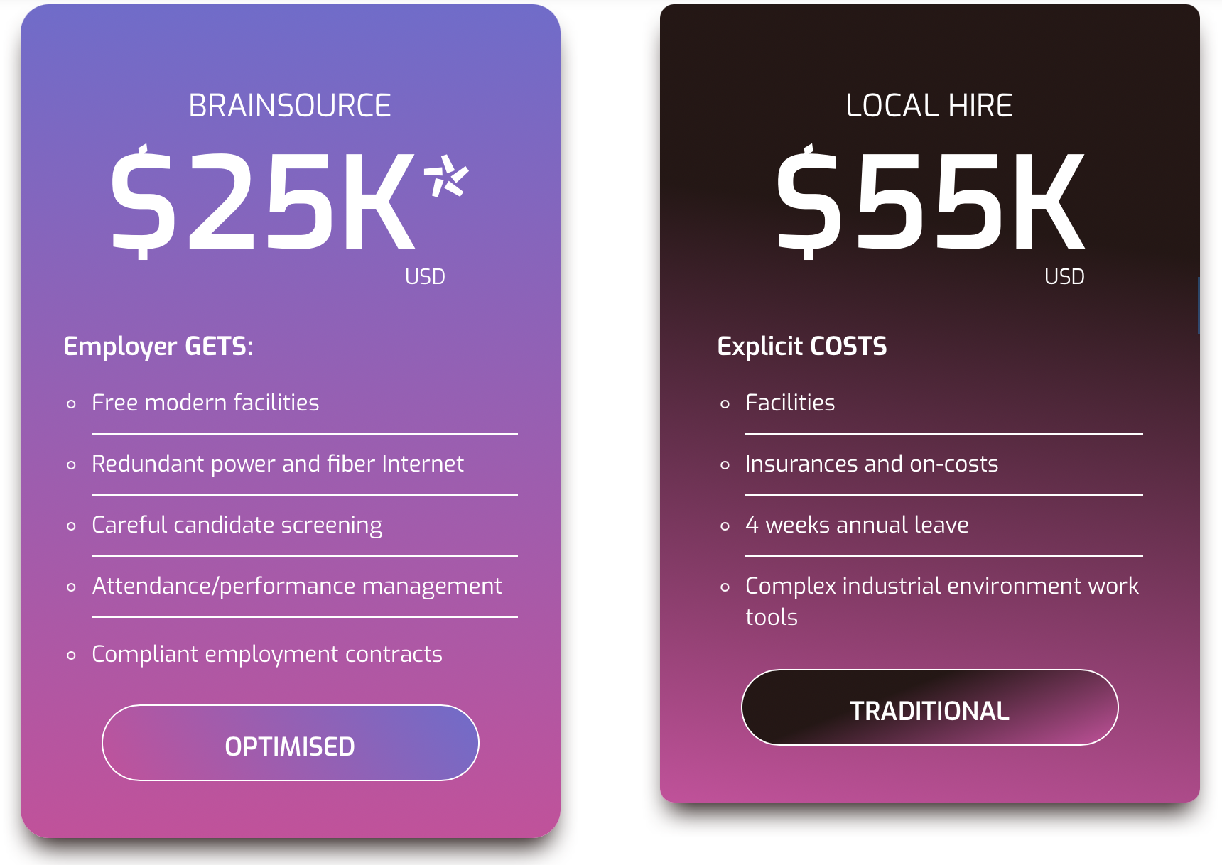 Brainsource USD Pricing