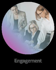 Brainbox Engagement